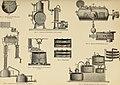 Diccionario enciclopedico hispano-americano de literatura, siencias y artes. Edicion profusamente ilustrada con miles de pequeños grabados intercalados en el texto y tirados aparte, que reproducen las (14783217583).jpg