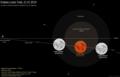 Eclipse Lunar Total. 21.01.2019.png