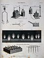 Electricity; electrical equipment, batteries, etc. Engraving Wellcome V0025393.jpg
