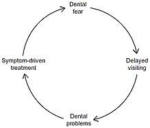 Delorazepam - WikiVisually