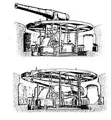 Flat Holm Disappearing Gun.jpg