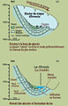 Formation du lac d' Arvouin.jpg