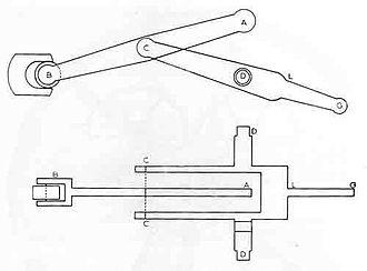 Scott Russell linkage - Freemantle straight-line linkage from British Patent 2741, November 17, 1803