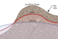 Geoid.png