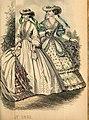 Godey's lady's book (1840) (14583064800).jpg