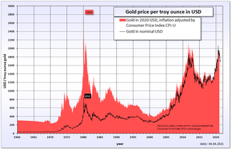 Gold Price Chart - July 2012 - Prices of 1 Gram Gold in Kerala - Kerala Gold  Portal with information about Traditional, Modern, Diamond, Platinum Ornaments.