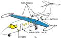 HFB 320 schematic.png