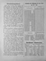 Harz-Berg-Kalender 1935 085.png