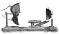 Hertzian wave apparatus - Augusto Righi 1897.png