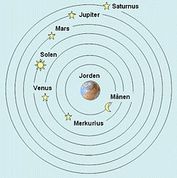 Aristoteles världsbild