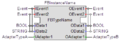 IEC 61499 FBType en.png