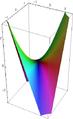 Im(z^2).png