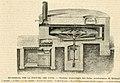 Invenzione per la cottura del pane Sezione trasversale del forno aerotermico di Rolland.jpg