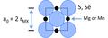 MgX-radius-ratio.png