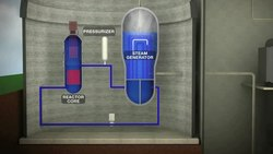 Soubor:PWR nuclear power plant animation.webm