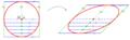 Parallelproj-kreis-ellipse.png