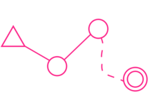 A diagram drawn in purple: a triangle joined with a straight line to a circle; a straight line joining that circle to another circle; a dashed curving line joining that circle to a double circle