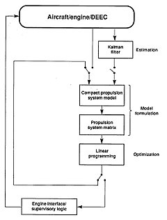 Control flow diagram wikipedia control flow diagram ccuart Choice Image