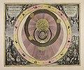 Planisphaerium Braheum, sive, Structura mundi totius ex hypothesi Tychonis Brahei in... - CBT 5869634.jpg