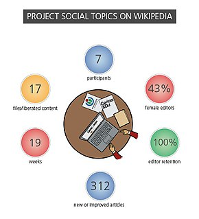 Project Social Topics WP rd 1.jpg