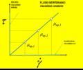 Relacion esfuerzo tasa fluido newtoniano.png