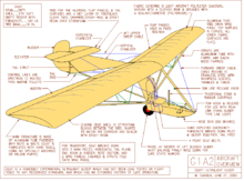 Pdf download plans skypup