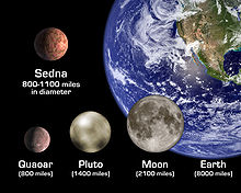 Sedna Size Comparisons.jpg