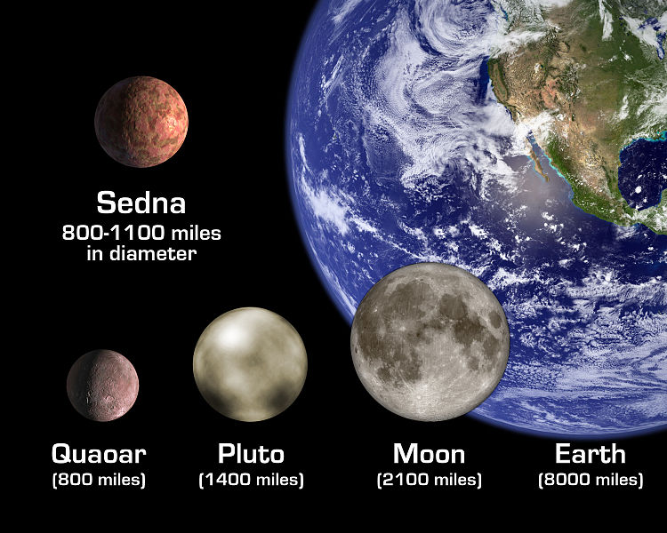File:Sedna Size Comparisons.jpg