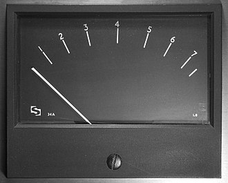 Peak programme meter - A typical British quasi-PPM. Each division between '1' and '7' is exactly four decibels and '6' is the intended maximum level.