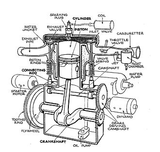 Flathead engine - A crossflow T-head sidevalve engine
