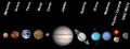 Sistema Solar 12 planetas.png