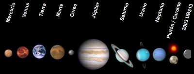 Astrónomos De Todo El Mundo Deciden Si Son 12 Los Planetas