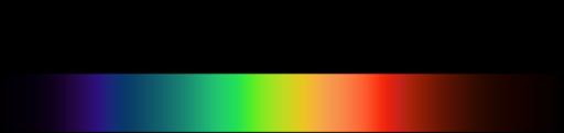 Spectre visible lineaire en longueur d onde