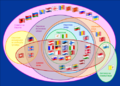 Supranational European Bodies mk.png
