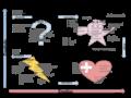 The AI Creativity Emotion Matrix 08.png