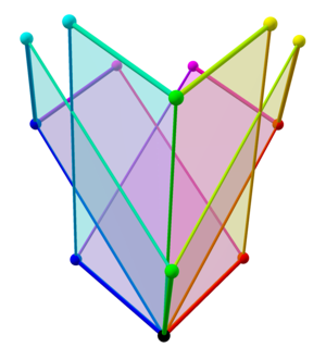 Tree of weak orderings in concertina cube 352.png