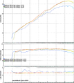 Tuning graph BMW enduro.png