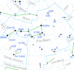 Ursa Major constellation map.svg