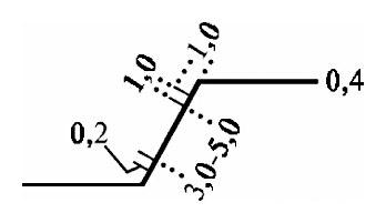 PDF Раздел 4. Конструктивные и объемно - планировочные решения
