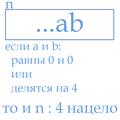 Если две последних цифры числа равны нулям или делятся на 4, то и число делится на 4.png