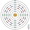 101 mendelevium (Md) enhanced Bohr model.png