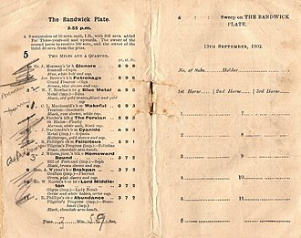 Wakeful (horse) - Image: 1902 AJC Randwick Plate Racebook P3