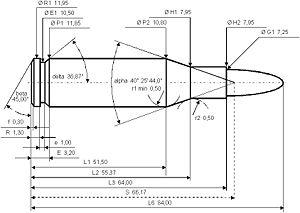7×64mm - Image: 7 x 64