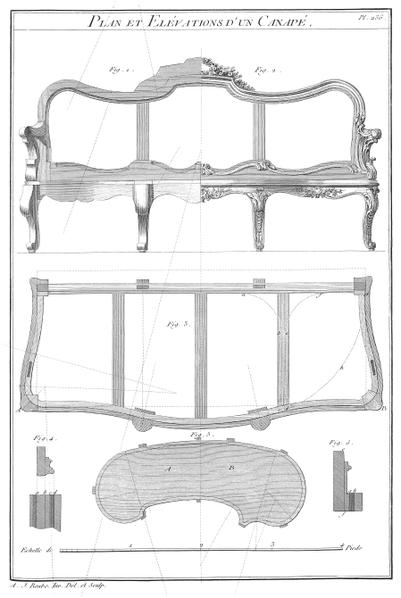 File:A-J Roubo - L'Art du Menuisier - Planche 236.png