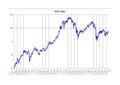 AEX index.png