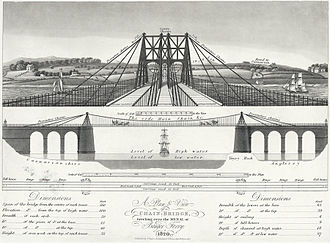 Suspension bridge - An early plan for the chain bridge over the Menai Strait near Bangor, Wales, completed in 1826
