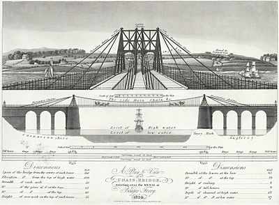An early plan for the chain bridge over the Menai Strait near Bangor, Wales, completed in 1826 A plan & view of a chain bridge - erecting over the menai at Bangor Ferry 1820.jpeg
