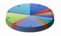 Aa en Hunze bevolking 2008.png