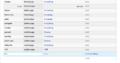 Adding wikivoyage sitelinks.png