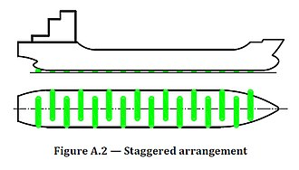 Airbag launching - Image: Air bags Staggered arrangement